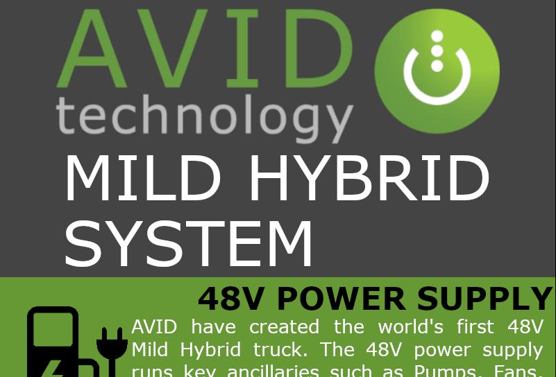 48 volt Mild Hybrid System Infographic